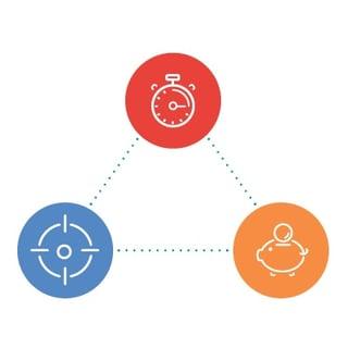 gestione progetti piccola impresa project managament