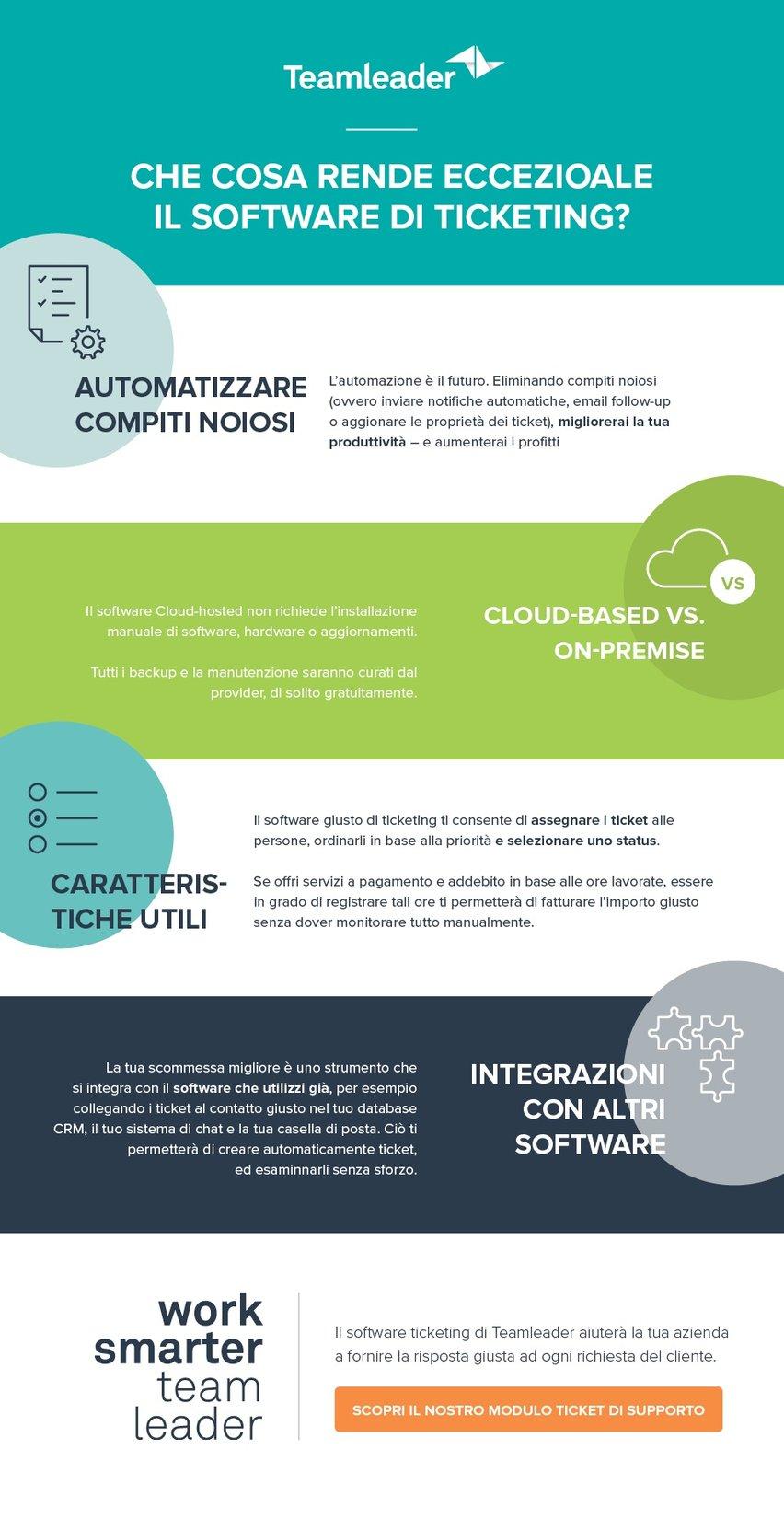 Blog11_TicketingForSME's_infographic_IT.jpg