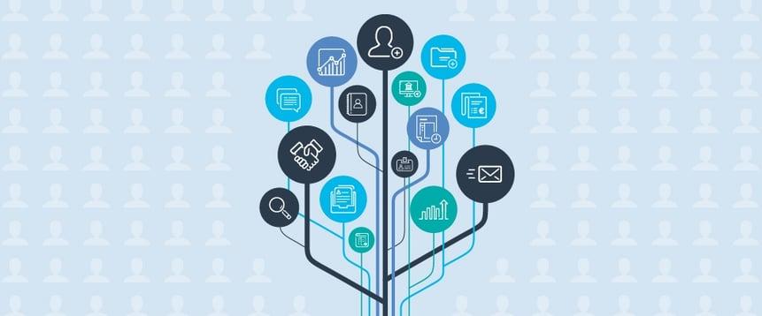 Software CRM: essenziale per la centralità del cliente
