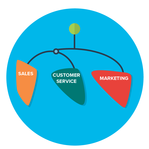 software gestione vendite