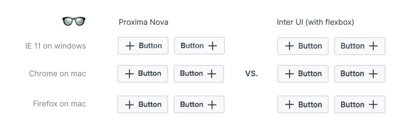 dashboard completamente rinnovato - nuovo font Inter-UI